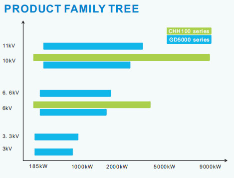 gd5000_product_tree-1.jpg