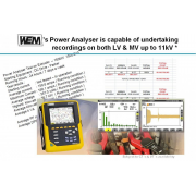 Power Analysis Reporting